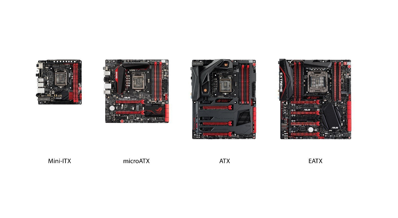 Motherboard Sizes